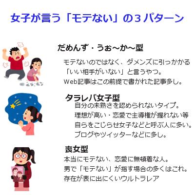マンガ「恋愛三次元デビュー」は…オタクが恋愛・結婚する上ではすごくバイブル!