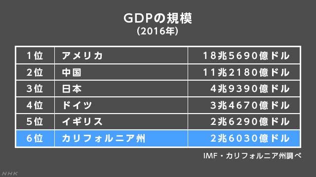 2020年以降、また世界も日本も不況になるらしい。