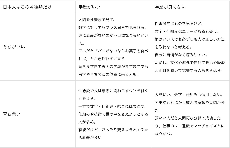 【バチェラー3 2話感想】このバチェラーやっぱすげーいい人!!